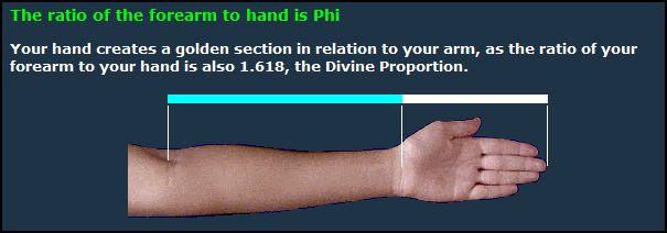 Resultado de imagen para GEOMETRY YHWH
