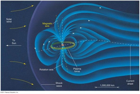 magnetosphere 5